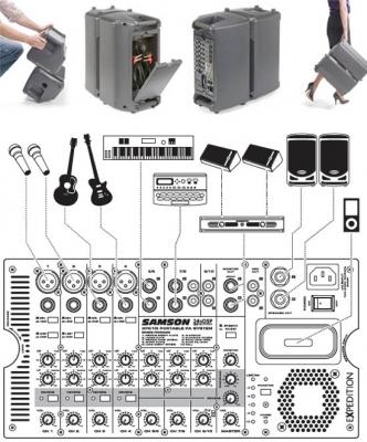 Звукоусилительный комплект XP308I