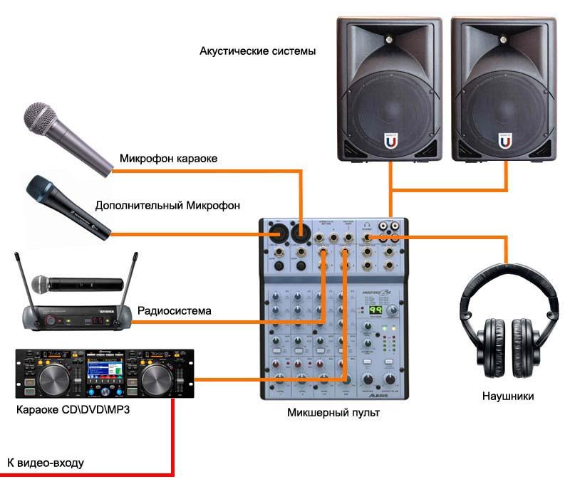 Схема караоке микрофон к